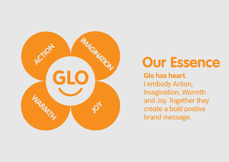 Pages from GLO_Presentation_Page_6